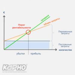 Разработка технико-экономических обоснований