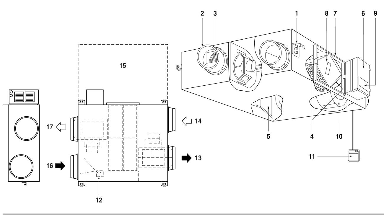 Приточно-вытяжная установка с рекуперацией Daikin VAM650FC