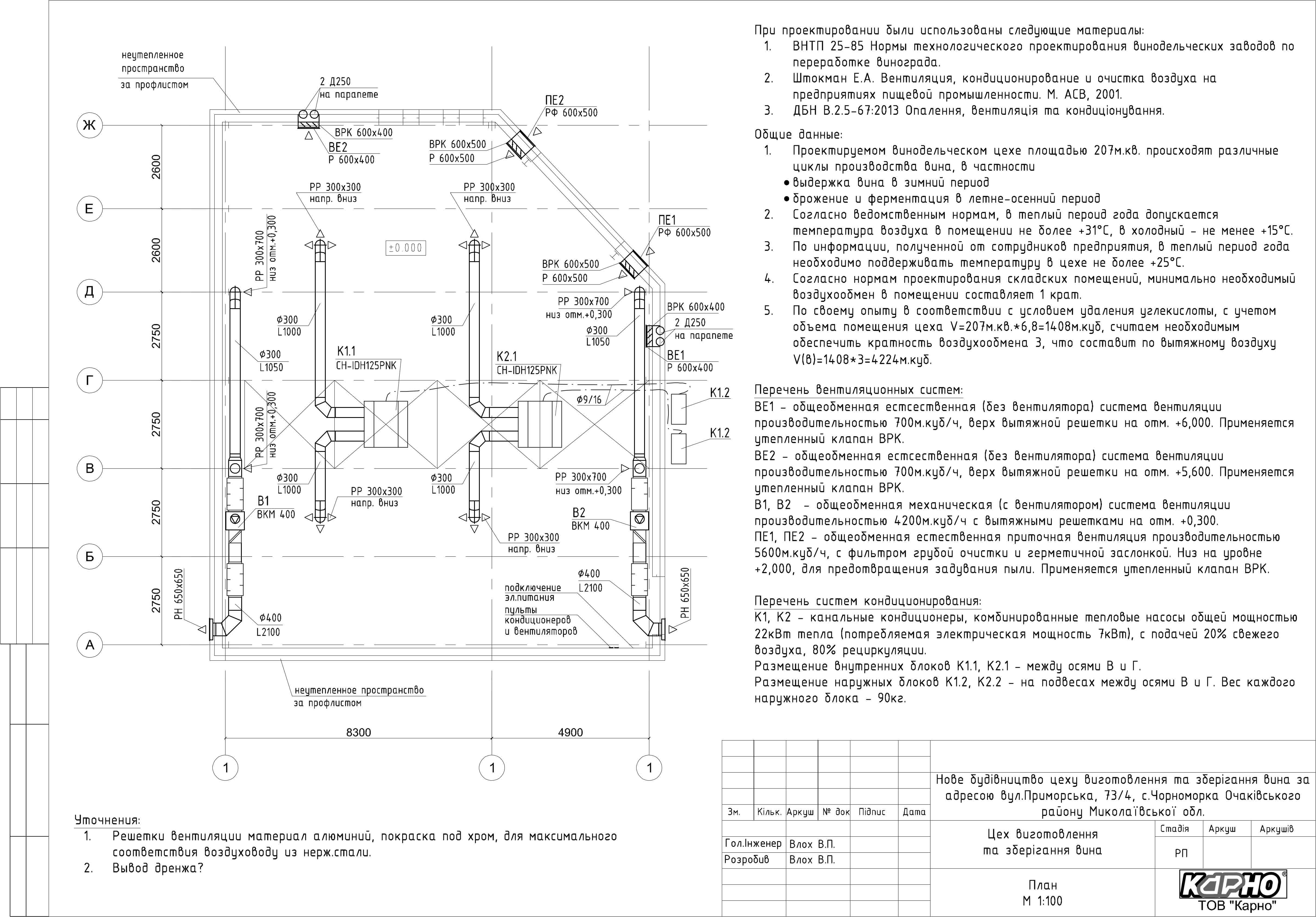 Схема Вентиляция Винодельни