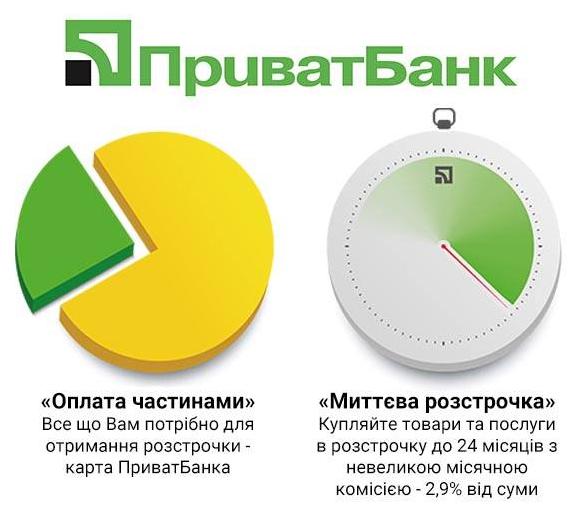Оплата частинами і Миттєва розстрочка в інтернет магазині karno.ua