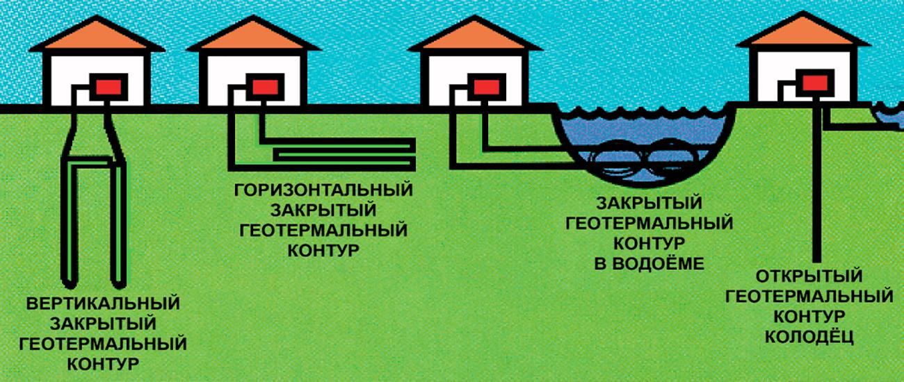 Тепловой насос вода вода