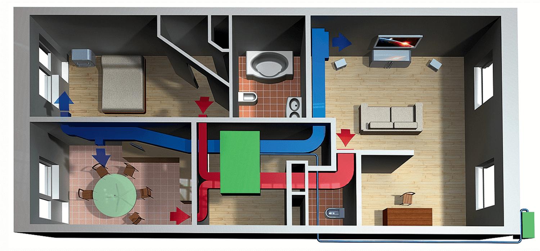 Центральная система кондиционирования частного дома, коттеджа