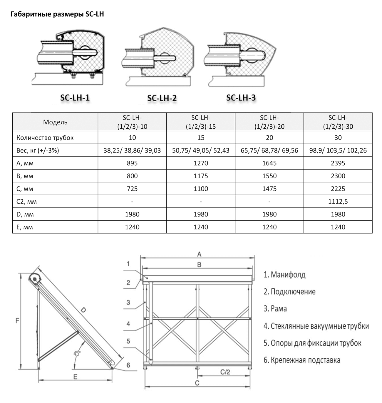 Солнечный коллектор Altek SC-LH3-20 (без задних опор)
