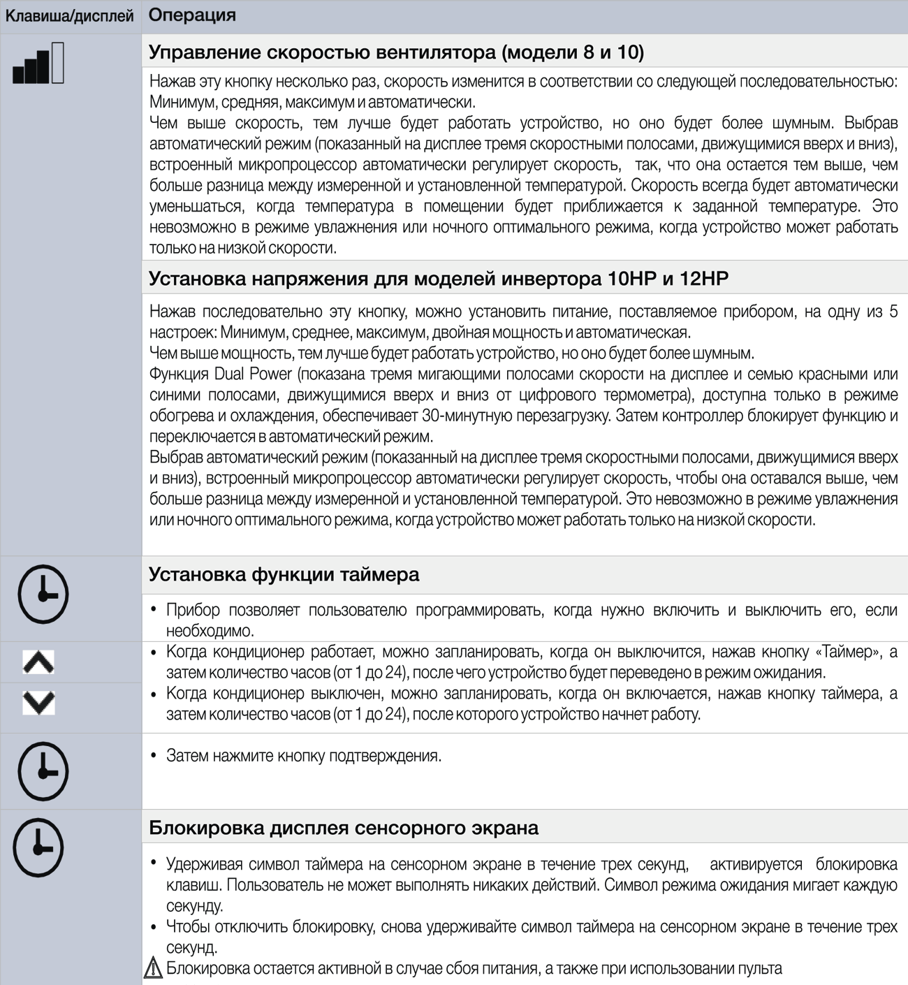 инверторный моноблок Cooper&Hunter CH-VC13TH