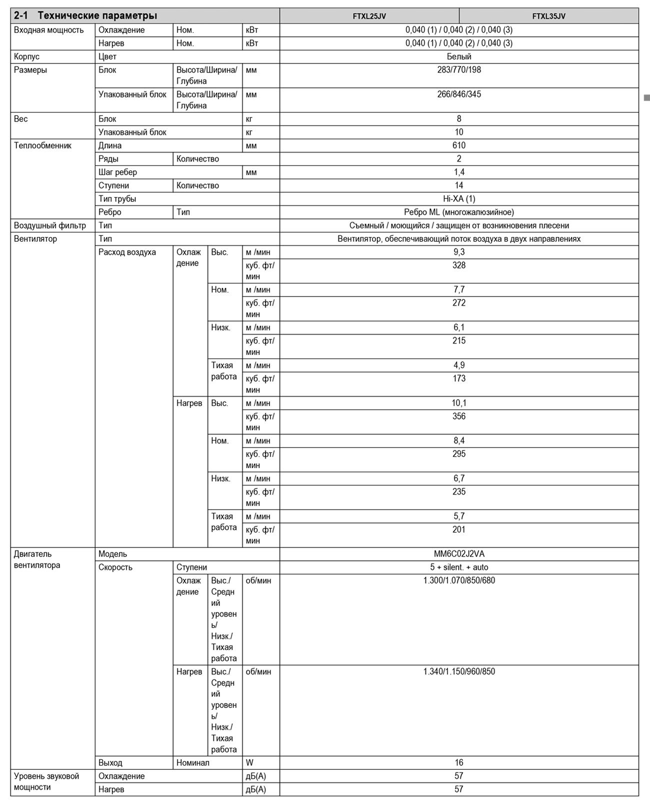 Daikin FTXL25JV/RXL25M3