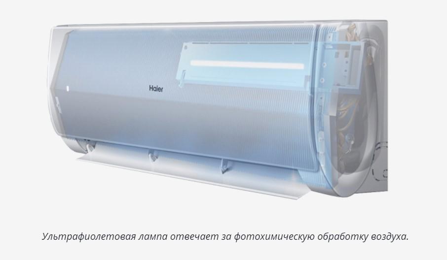 Кондиционер Haier Lightera HSU-24HNM03/R2/HSU-24HUN203/R2