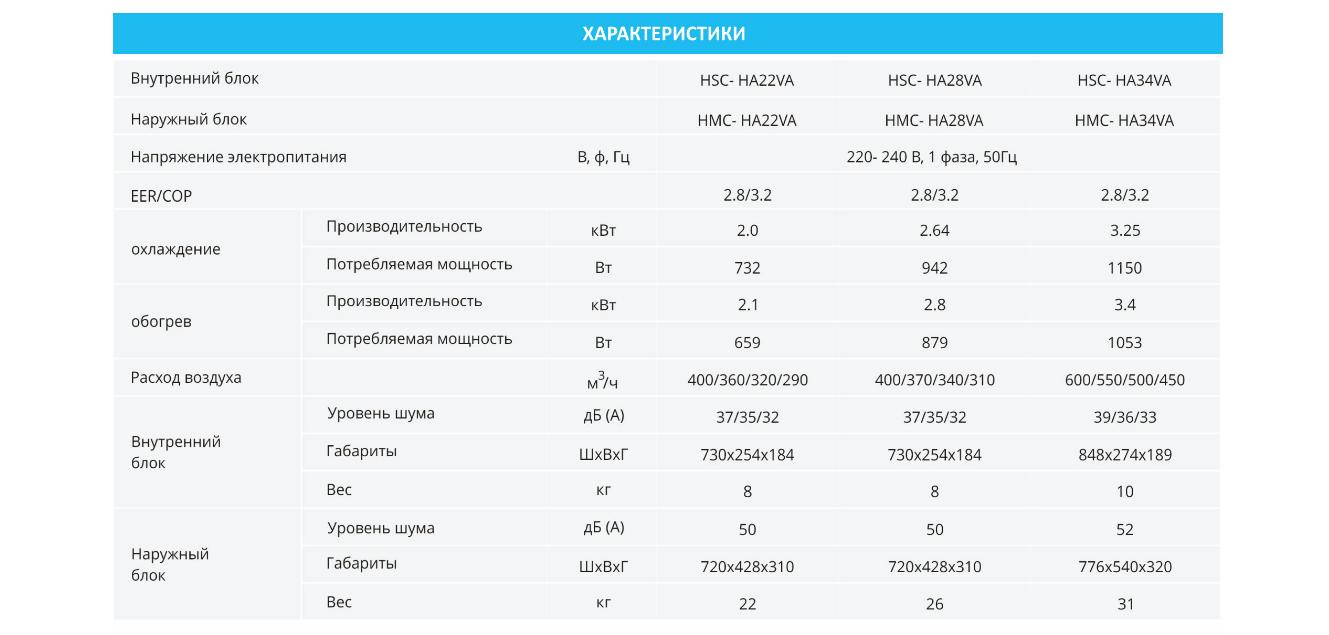 Кондиционер Hoapp Edge HSC-HA34VA/HMC-HA34VA