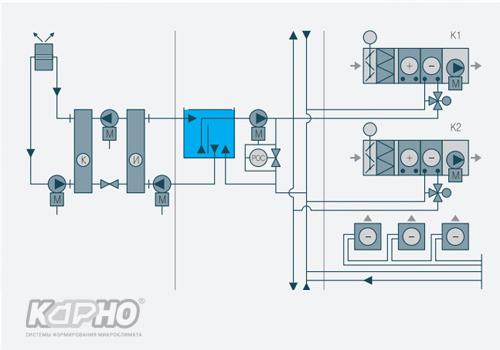 Проектирование систем холодоснабжения